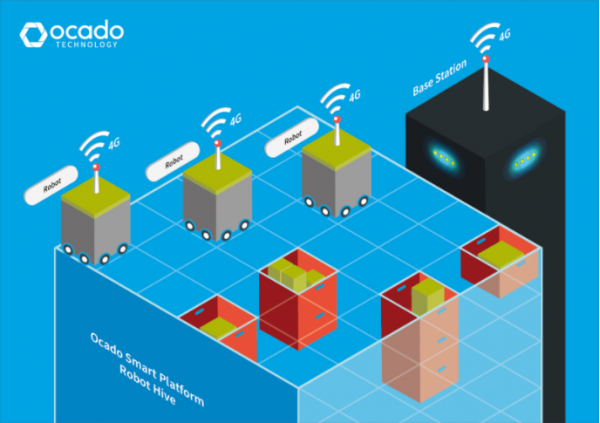 Ocado využívá nelicencované LTE k zajištění chodu robotů. Zdroj: MobileEurope.com