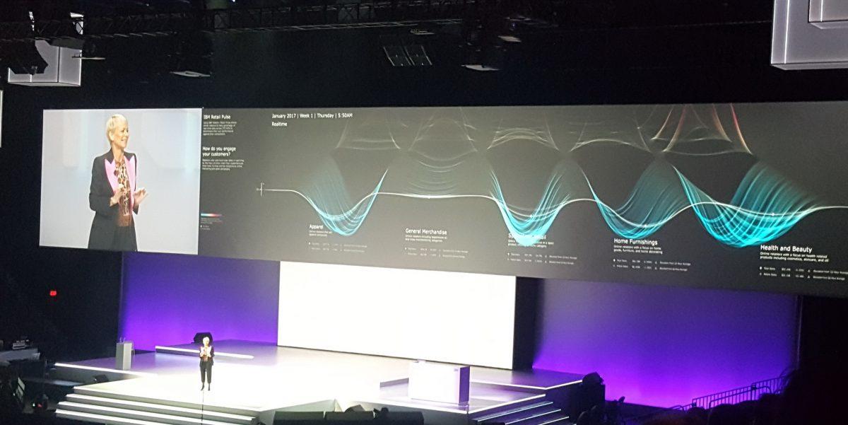 Analýza prodejů na americkém trhu, kterou IBM vytváří každou vteřinu